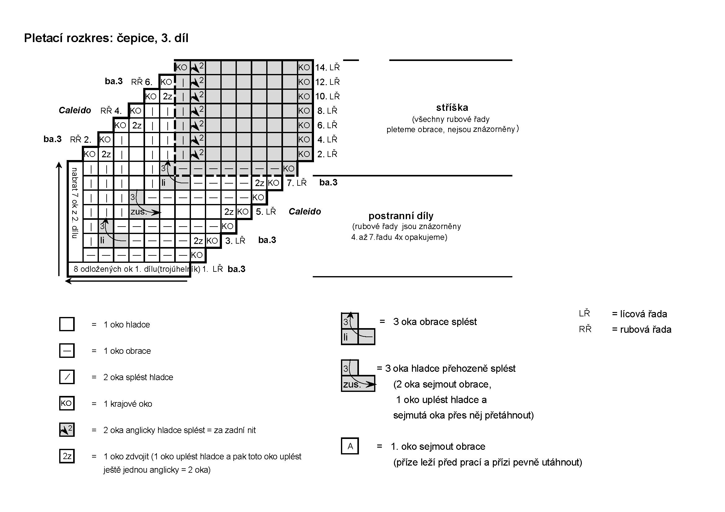2017-2018 model 01 rozkres pletené čepice 3. díl