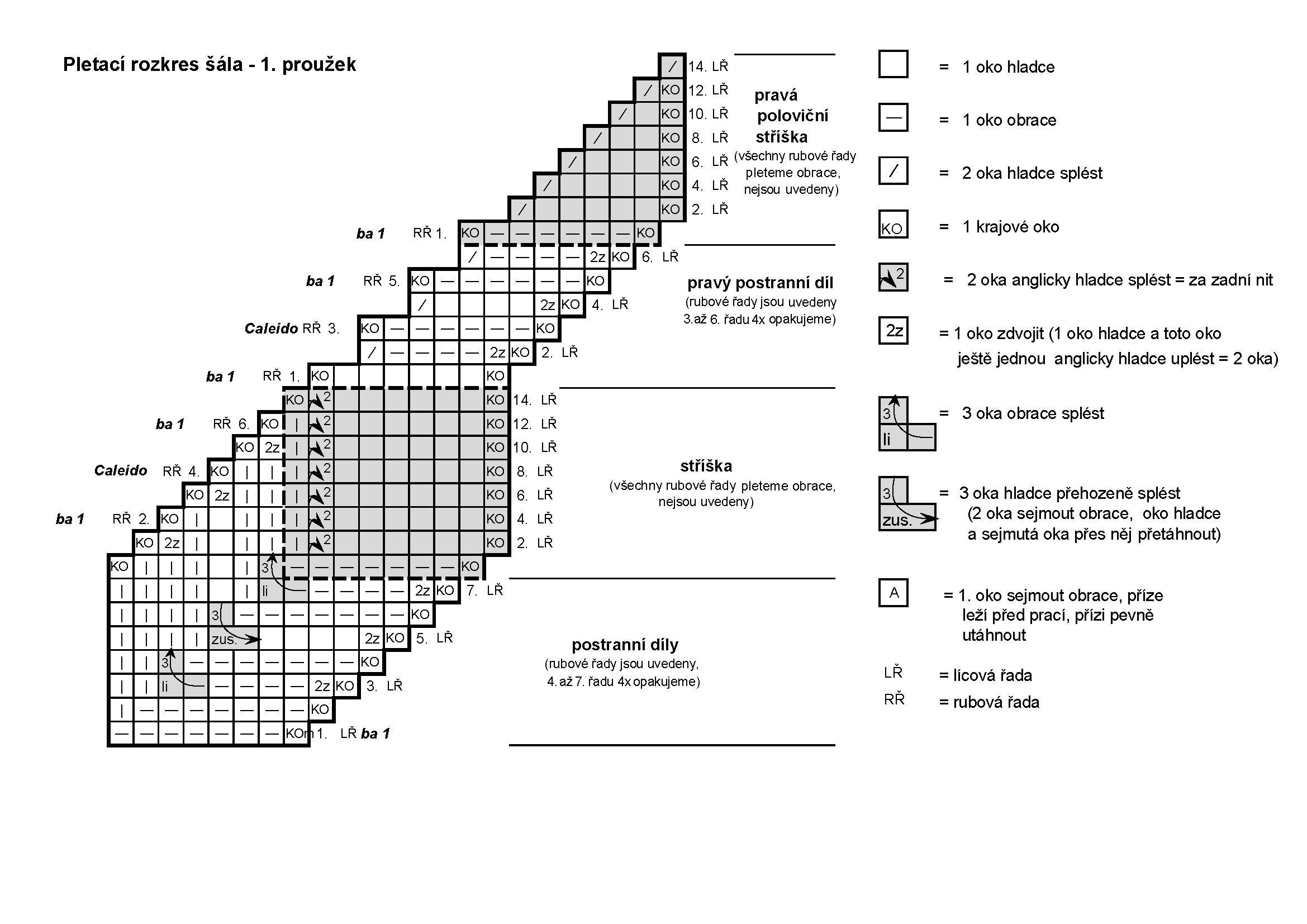 2017-2018 model 02 rozkres pletené šály 1. proužek