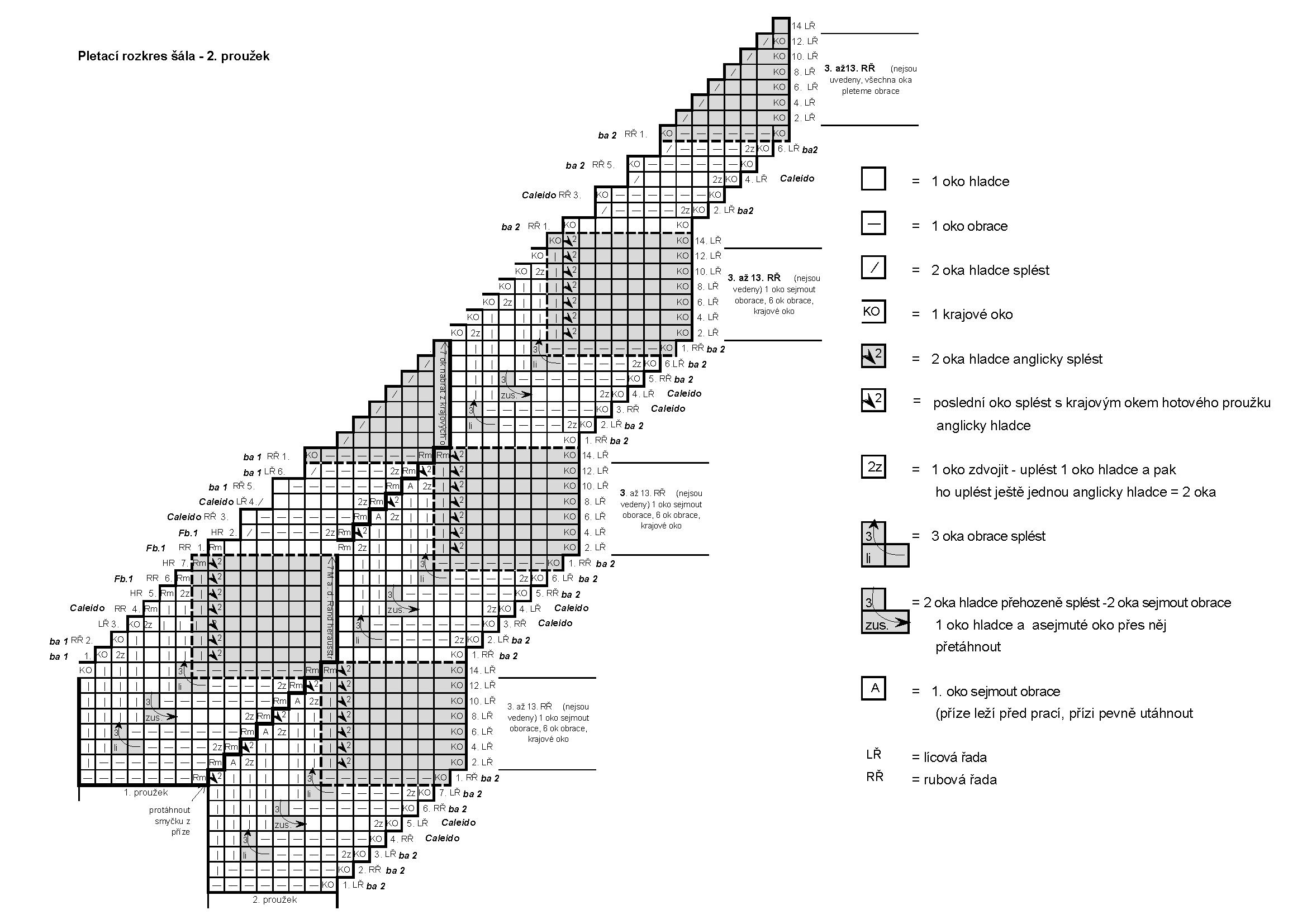 2017-2018 model 02 rozkres pletené šály 2. proužek