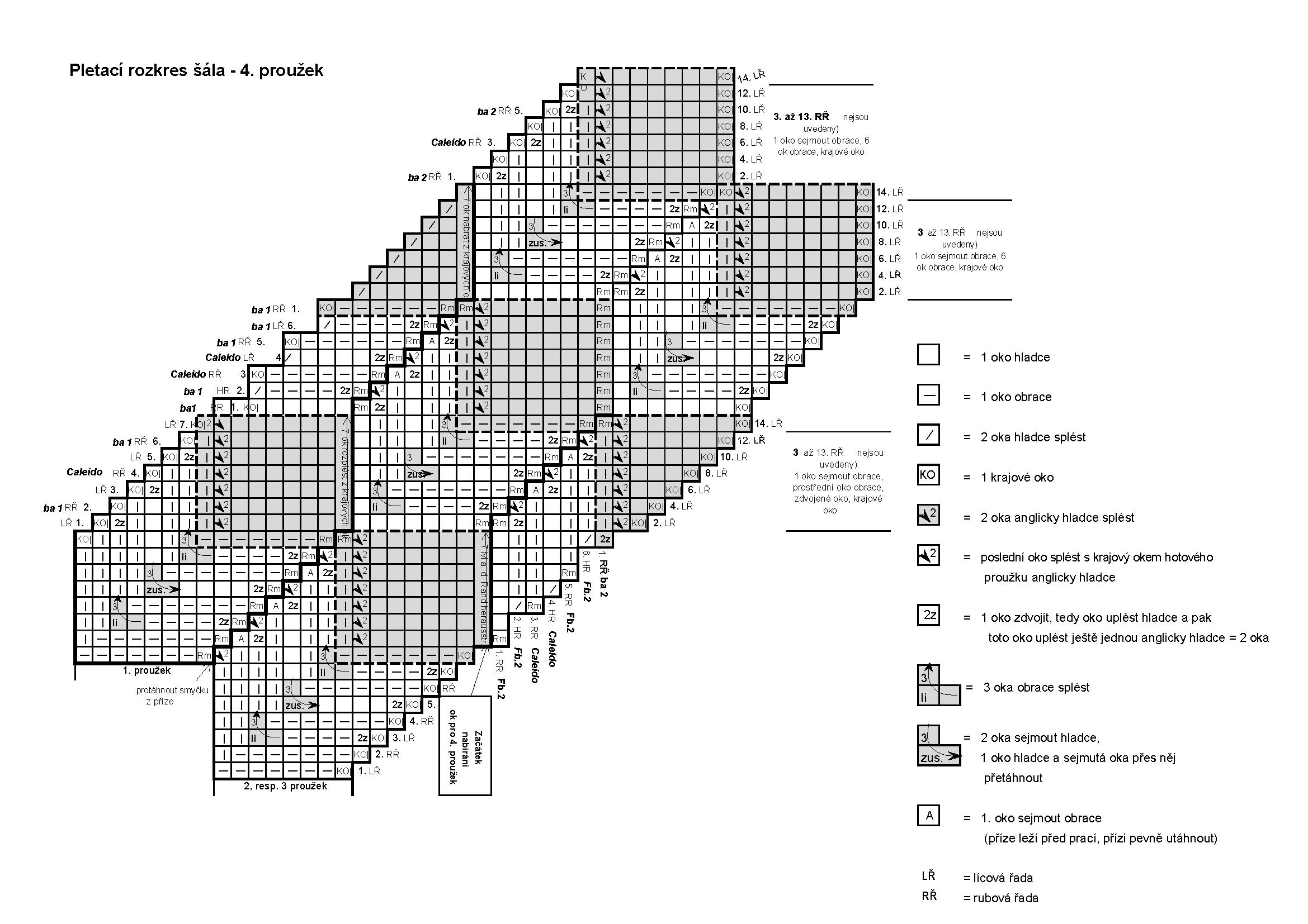 2017-2018 model 02 rozkres pletené šály 4. proužek