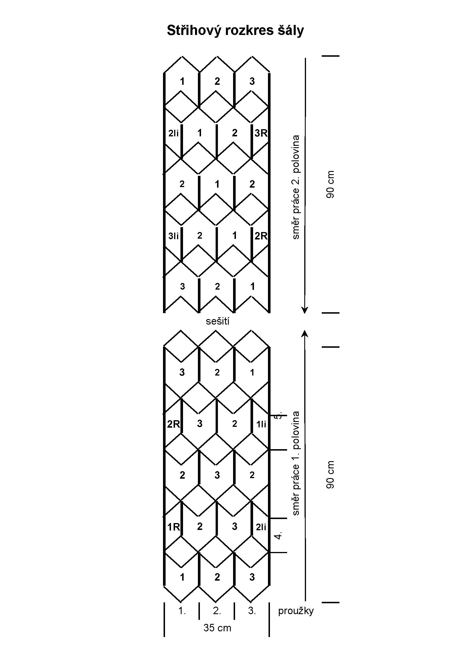2017-2018 model 02 rozkres pletené šály