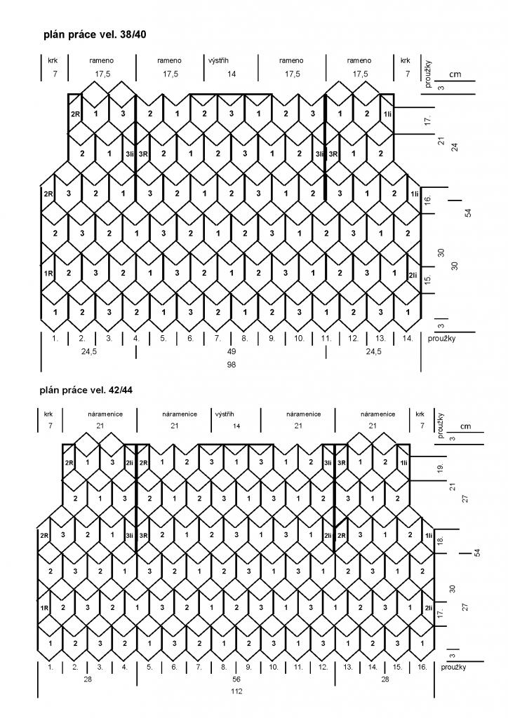 2017-2018 model 03 plán práce kabátku