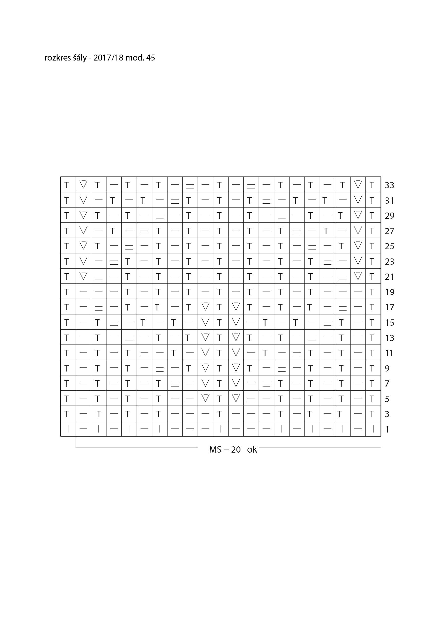 2017-2018 model 45 rozkres pletené šály