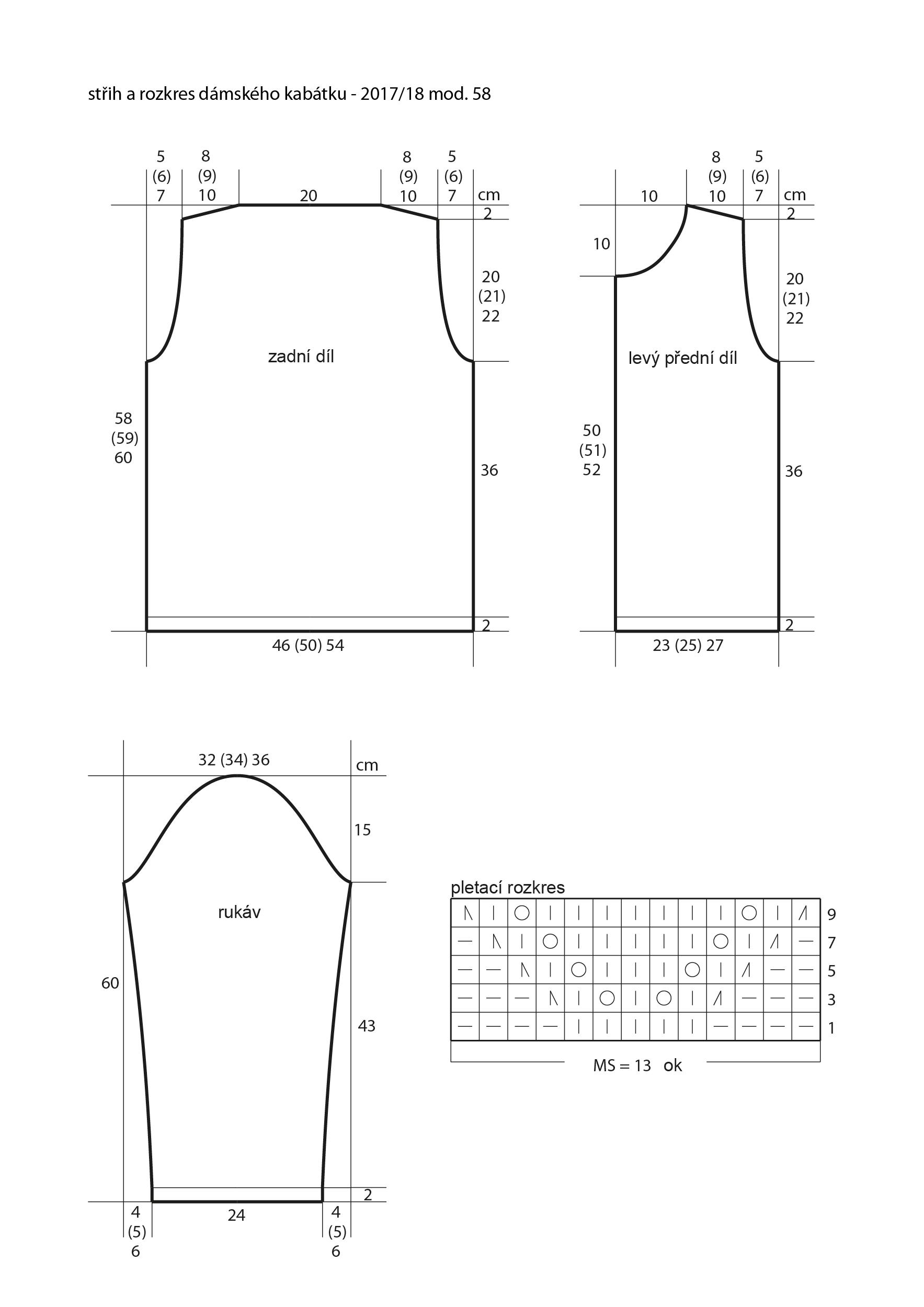 2017-2018 model 58 střih a rozkres dámského pleteného kabátku