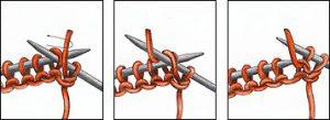 základní pletení obrace - schéma