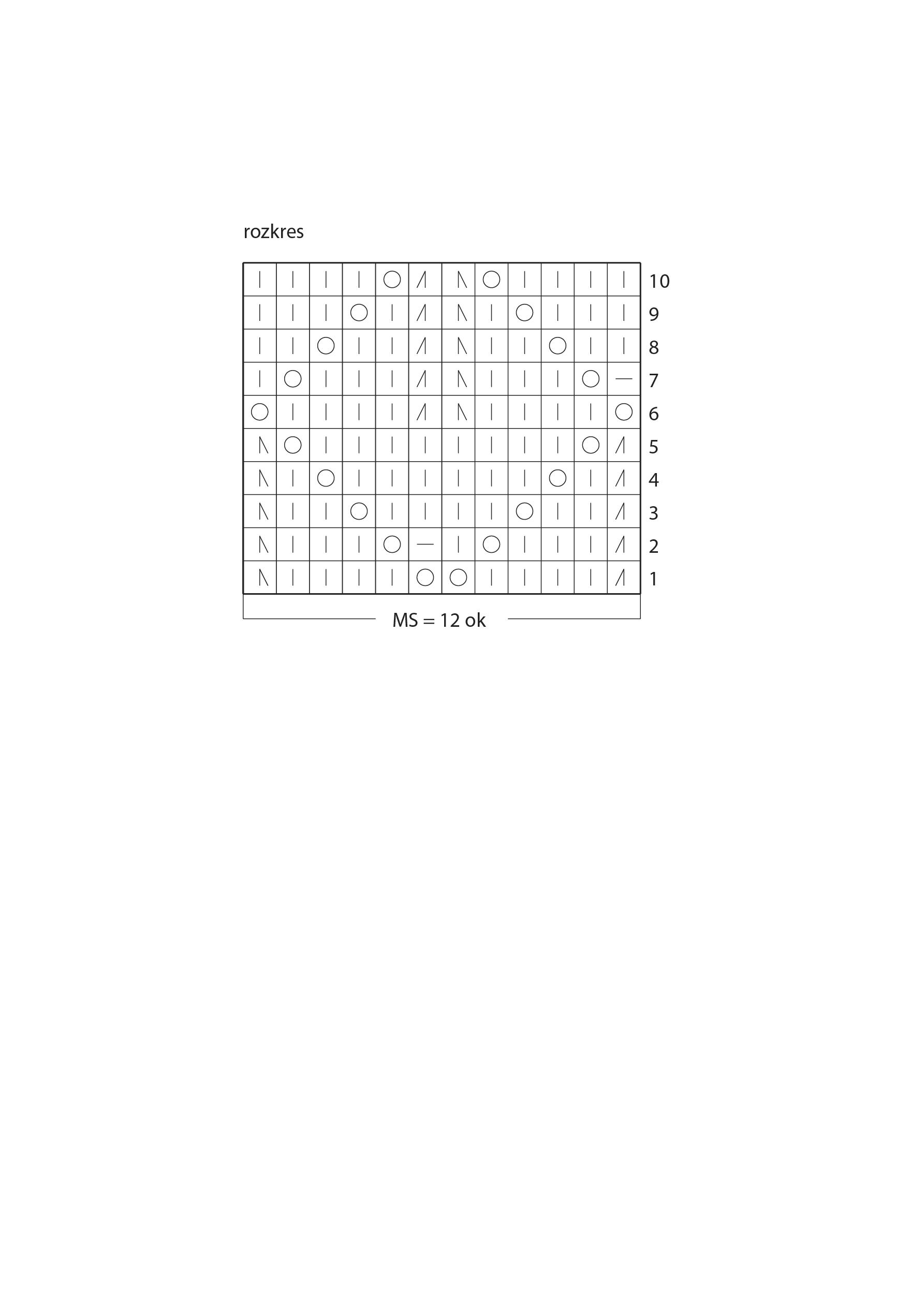 2018-Z-03 rozkres pleteného nákrčníku