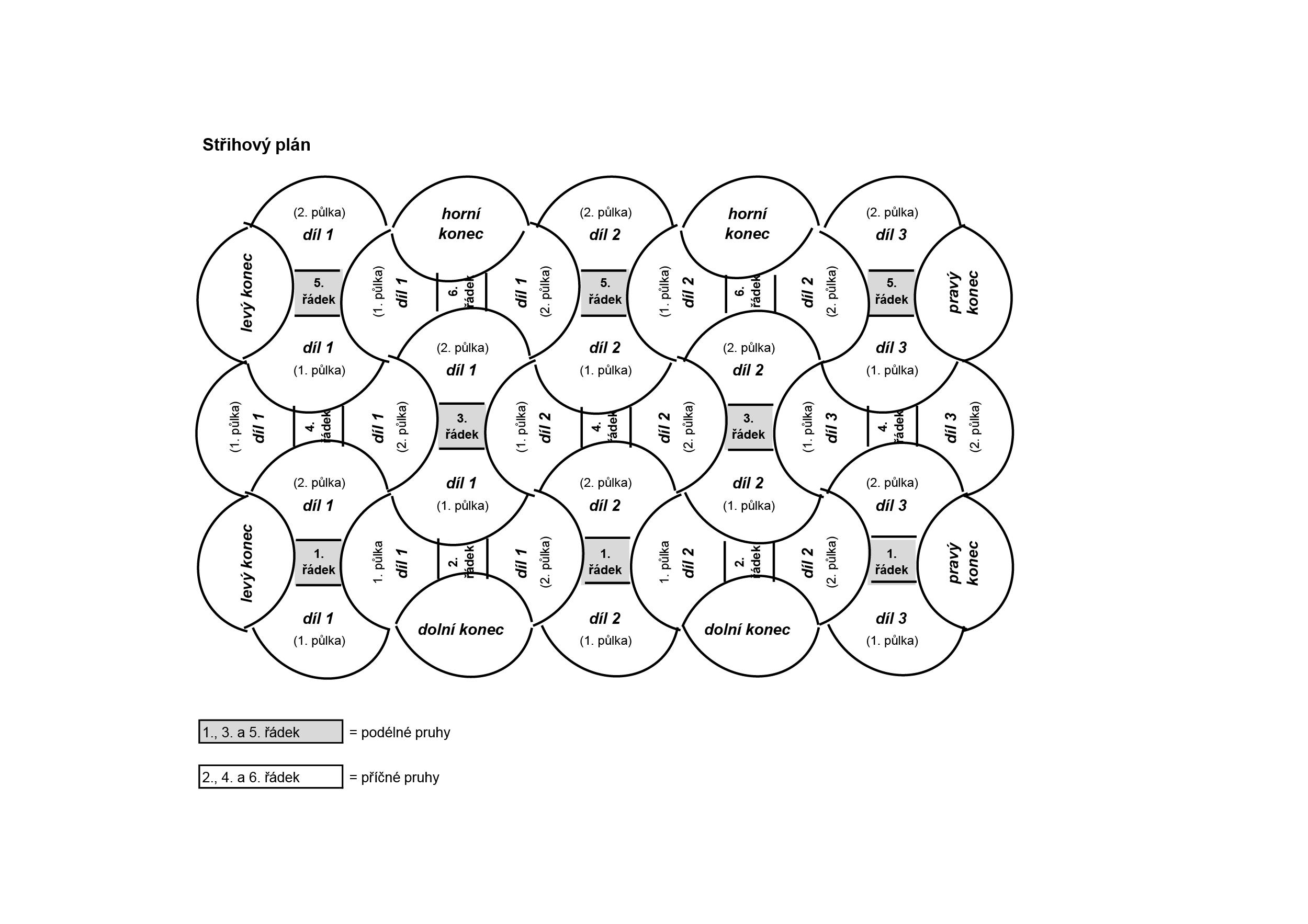 2018-Z-13 střihový plán pleteného zavinovacího šátku