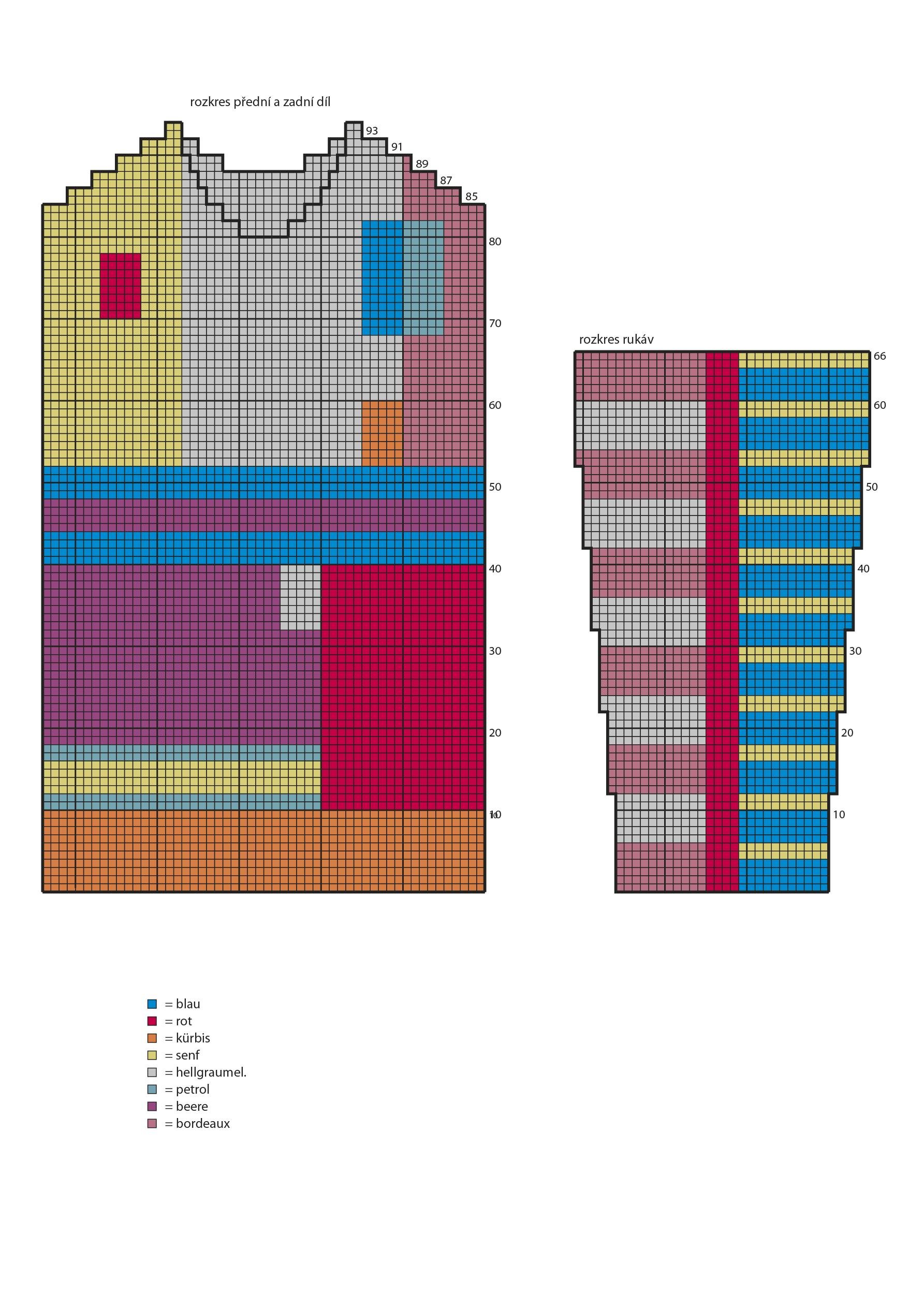 2018-Z-18 rozkres dámského pleteného svetru