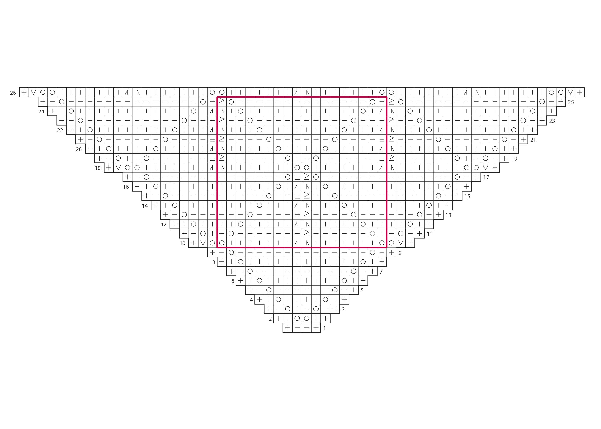 2018-Z-27 rozkres dámského pleteného šátku