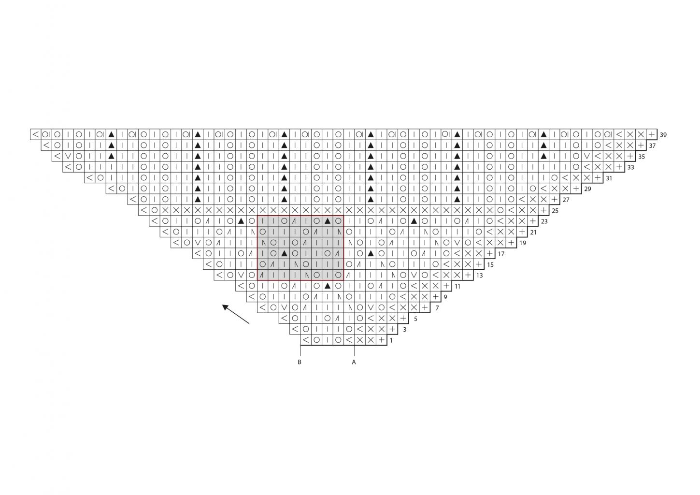 2019-L-10 rozkres pleteného trojcípého šátku