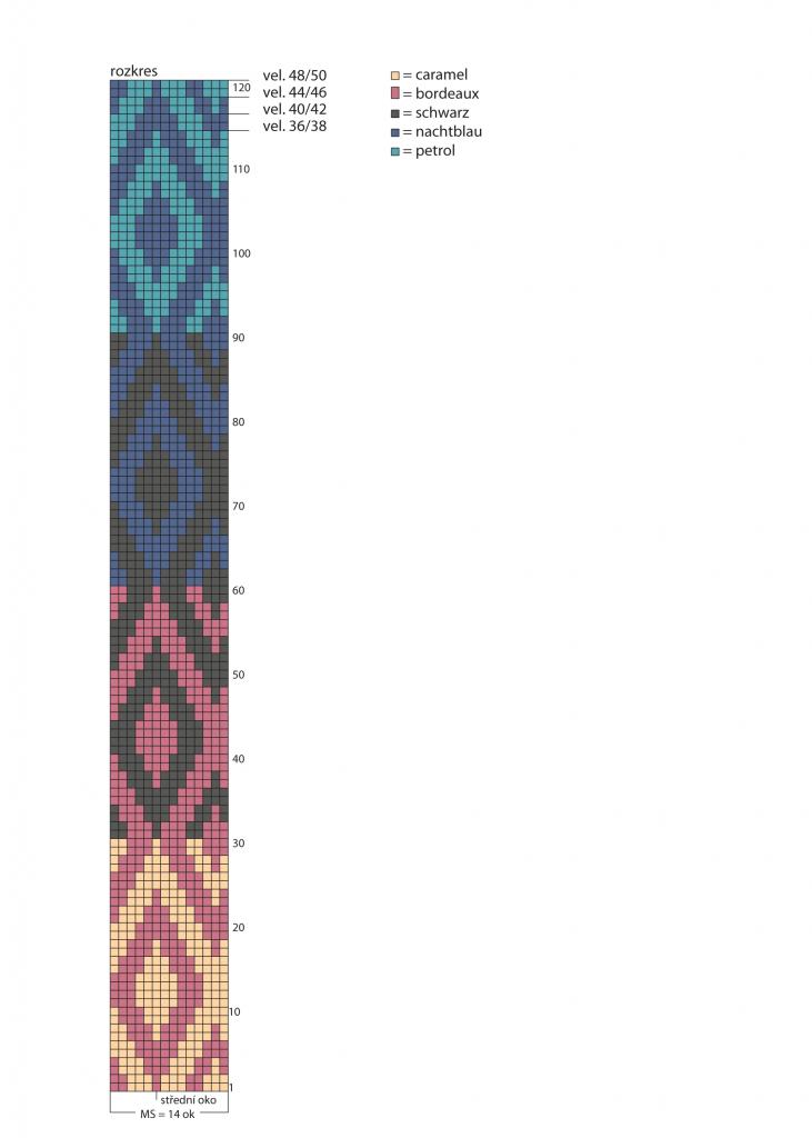 2019-Z-20 rozkres dámského svetru