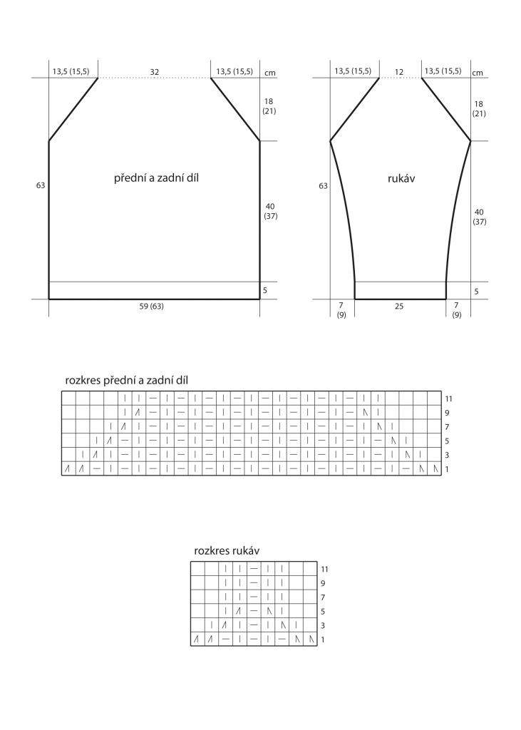 2019-Z-28 střih dámského svetru