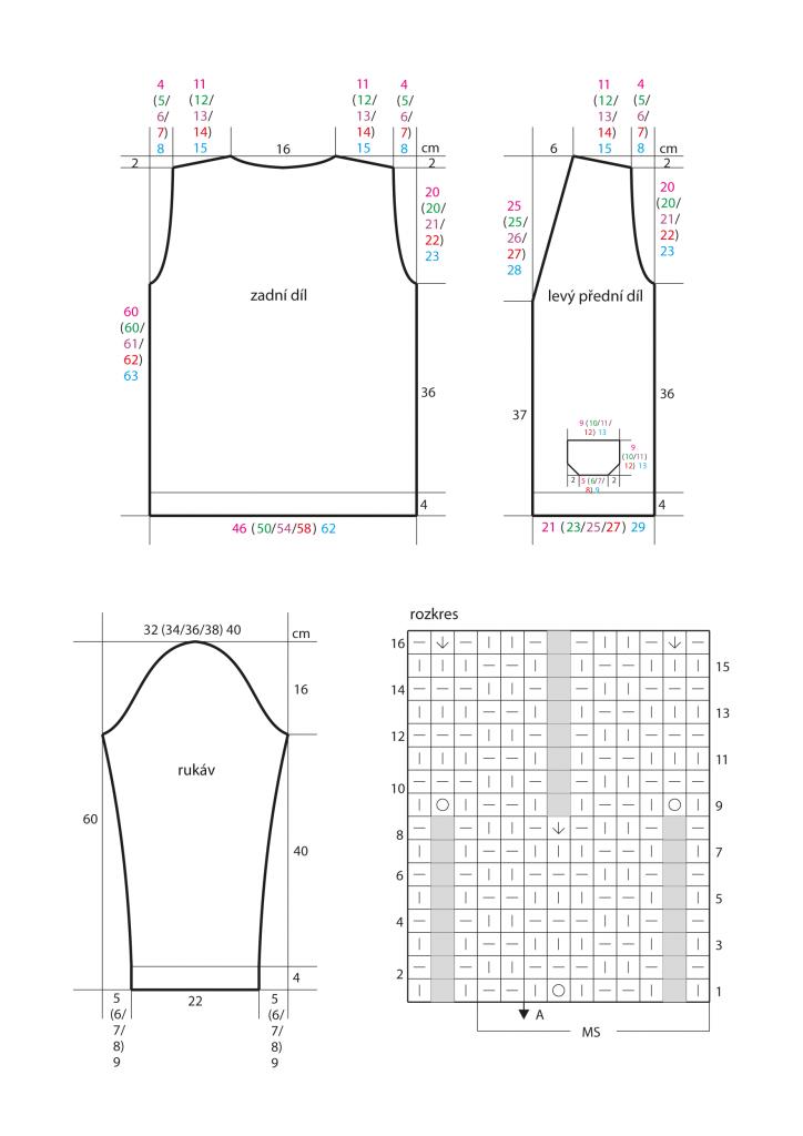 2020-L-36 střih a rozkres - pletený dámský kabátek z příze Limone značky Schoeller+Stahl