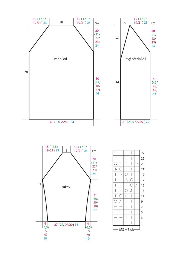 2020-L-37 střih a rozkres - pletený dámský kabátek z příze Limone značky Schoeller+Stahl