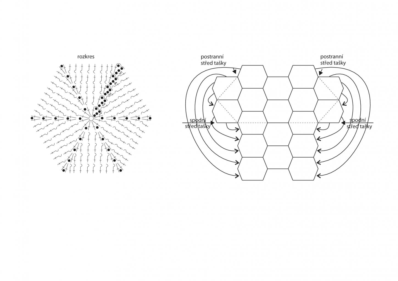 2020-L-38 rozkres a schéma - háčkovaná taška z příze Limone značky Schoeller+Stahl