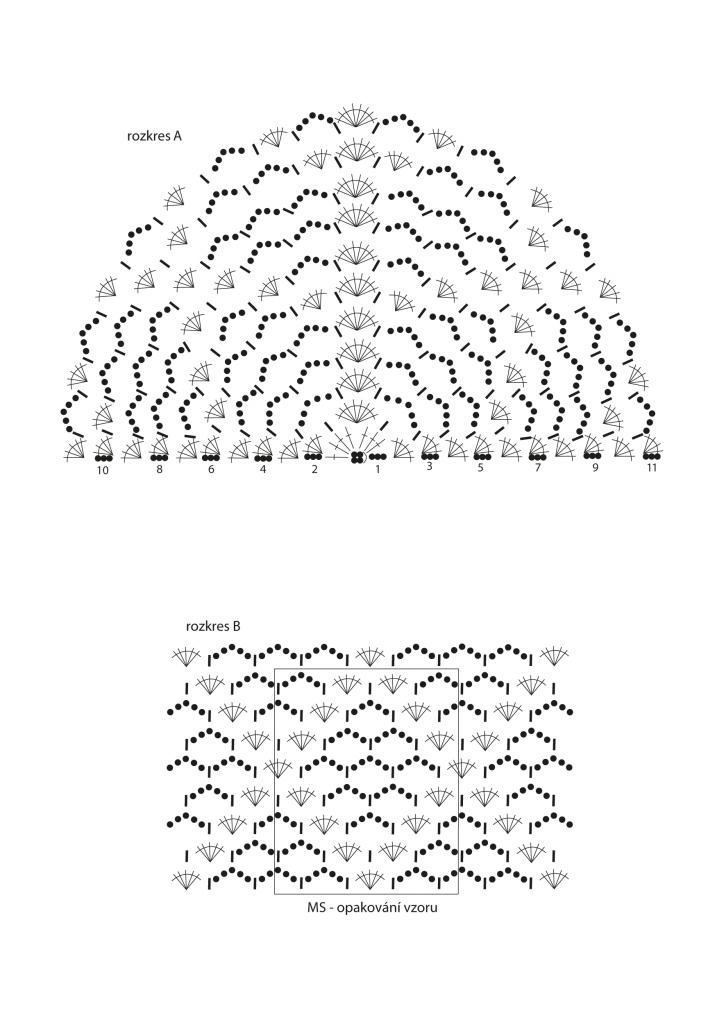 2020-L-39 rozkres - háčkovaný trojcípý šátek z příze Limone