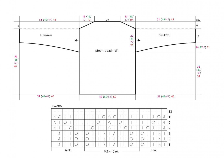 2020-L-46 střih a rozkres - dámský svetr z příze Limone značky Schoeller+Stahl
